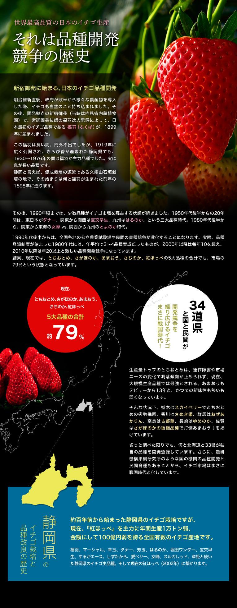 世界最高品質の日本のイチゴ生産 それは品種開発競争の歴史  新宿御苑に始まる、日本のイチゴ品種開発 明治維新直後、政府が欧米から様々な農産物を導入した際、イチゴも当然のこと持ち込まれました。その後、開発拠点の新宿御苑(当時は内務省内藤植物園)で、宮廷園芸技師の福羽逸人男爵によって、日本最初のイチゴ品種である福羽(ふくば)が、1899年に産まれました。この福羽は長い間、門外不出でしたが、1919年に広く公開され、きらぴ香が産まれた静岡県でも、1930〜1976年の間は福羽が主力品種でした。実に息が長い品種です。静岡と言えば、促成栽培の源流である久能山石垣栽培の地で、その始まりは何と福羽が生まれた前年の1898年に遡ります。 その後、1990年頃までは、少数品種がイチゴ市場を寡占する状態が続きました。1950年代後半からの20年間は、東日本がダナー、関東から関西は宝交早生、九州ははるのか、という三大品種時代。1980年代後半から、関東から東海の女峰VS関西から九州のとよのか時代。1990年代後半からは、全国各地の公立農業試験場や民間の育種競争が激化することになります。実際、品種登録制度が始まった1980年代には、年平均で3〜4品種育成だったものが、2000年以降は毎年10を超え、2010年以降は年20以上と激しい品種開発競争になっています。結果、現在では、とちおとめ、さがほのか、あまおう、さちのか、紅ほっぺの5大品種の合計でも、市場の79%という状態となっています。  34道県と国と民間が開発競争を繰り広げるイチゴ まさに戦国時代 生産量トップのとちおとめは、連作障害や市場ニーズの変化で凋落傾向が止められず、現在、大規模生産品種では最強とされる、あまおうもデビューから13年と、かつての新味性も勢いも弱くなっています。そんな状況下、栃木はスカイベリーでとちおとめの劣勢挽回、香川はさぬき姫、群馬はおぜあかりん、奈良は古都華、長崎はゆめのか、佐賀はさがほのかの後継品種で打倒あまおう!を掲げています。ざっと調べた限りでも、何と北海道と33県が独自の品種を開発登録しています。さらに、農研機構果樹研究所のような国の機関の品種開発と民間育種もあることから、イチゴ市場はまさに戦国時代と化しています。  静岡県のイチゴ栽培と品種改良の歴史   約百年前から始まった静岡県のイチゴ栽培ですが、現在、『紅ほっぺ』を主力に年間生産1万トン弱、金額にして100億円弱を誇る全国有数のイチゴ産地です。福羽、マーシャル、幸玉、ダナー、芳玉、はるのか、堀田ワンダー、宝交早生、するがエース、しずたから、愛ベリー、女峰、スルガレッド、章姫と続いた静岡県のイチゴ主品種。そして現在の紅ほっぺ(2002年)に繋がります。