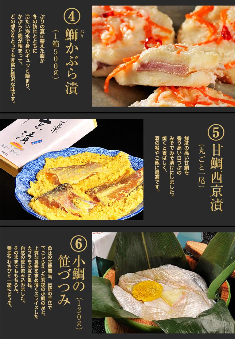 魚辻福袋2015