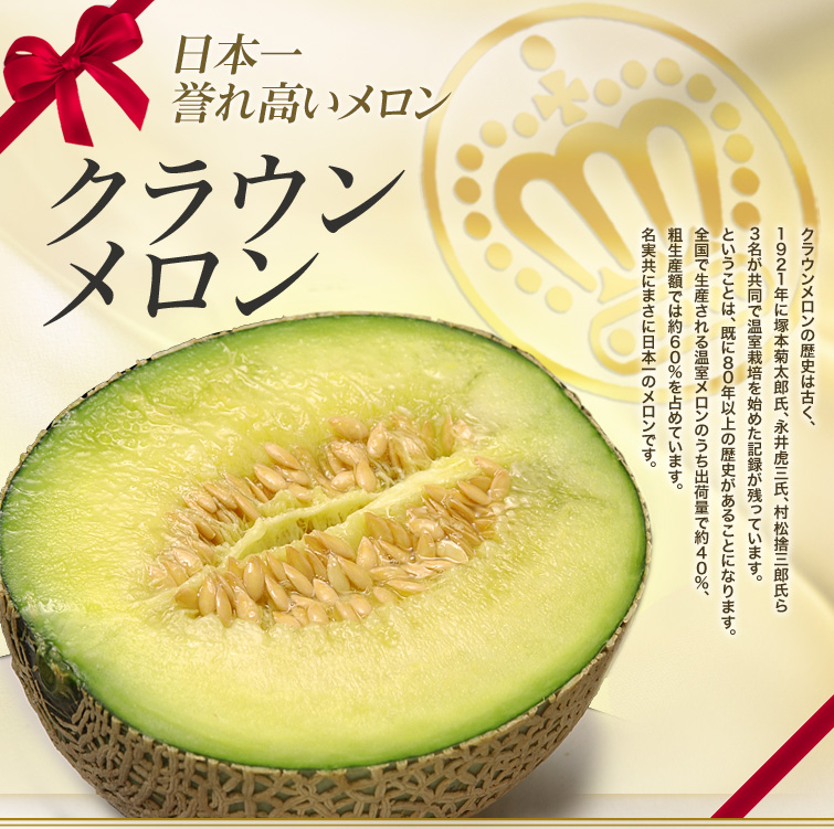 【日本一の誉れ高いクラウンメロン】 クラウンメロンの歴史は古く、1921年に塚本菊太郎氏、永井虎三氏、村松捨三郎氏ら3名が共同で温室栽培を始めた記録が残っています。ということは、既に80年以上の歴史があることになります。全国で生産される温室メロンのうち出荷量で約40%、粗生産額では約60%を占めています。名実共にまさに日本一のメロンです。